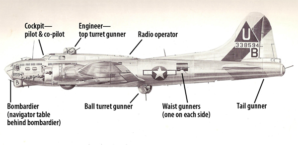 The B-17  B17 Bomber Drawing